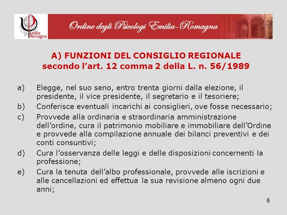 6 A) FUNZIONI DEL CONSIGLIO REGIONALE secondo lart.
