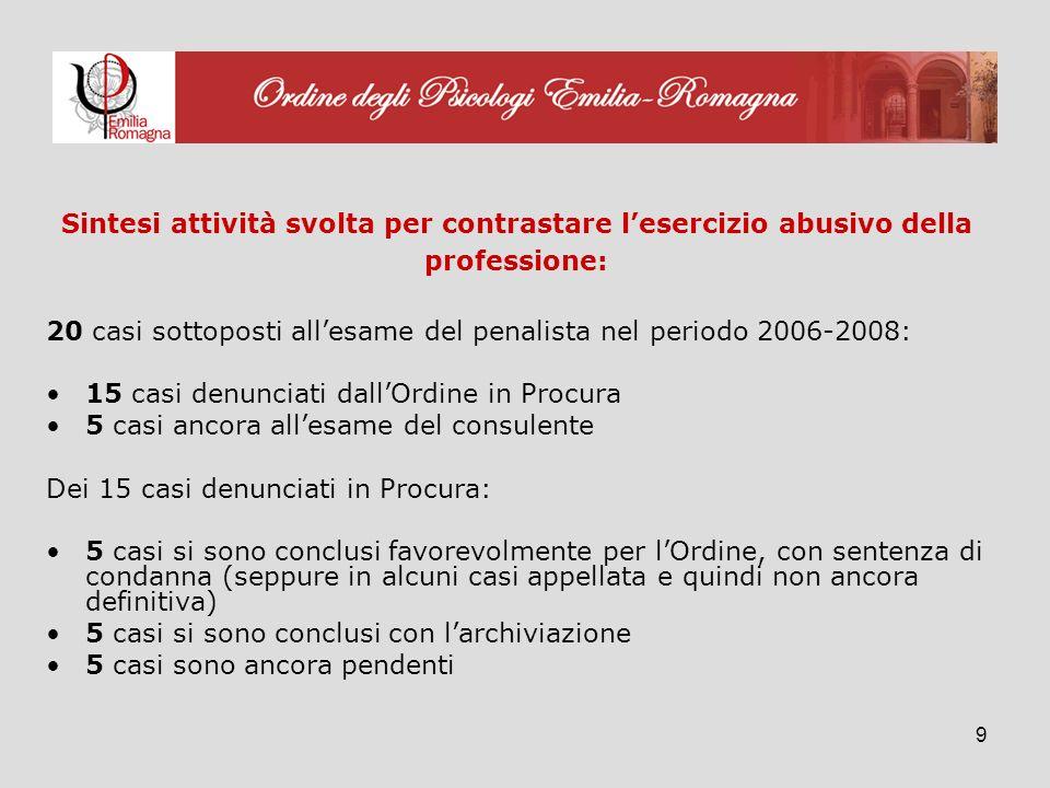 40 F) PROGETTI REALIZZATI DAL CONSIGLIO 1) Rinnovo e integrazione della Convenzione con le Facoltà di Psicologia delle Università di Bologna e Parma per la realizzazione dei tirocini Delibera n.