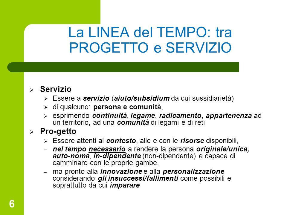 La LINEA del TEMPO: tra PROGETTO e SERVIZIO Servizio Essere a servizio (aiuto/subsidium da cui sussidiarietà) di qualcuno: persona e comunità, esprime