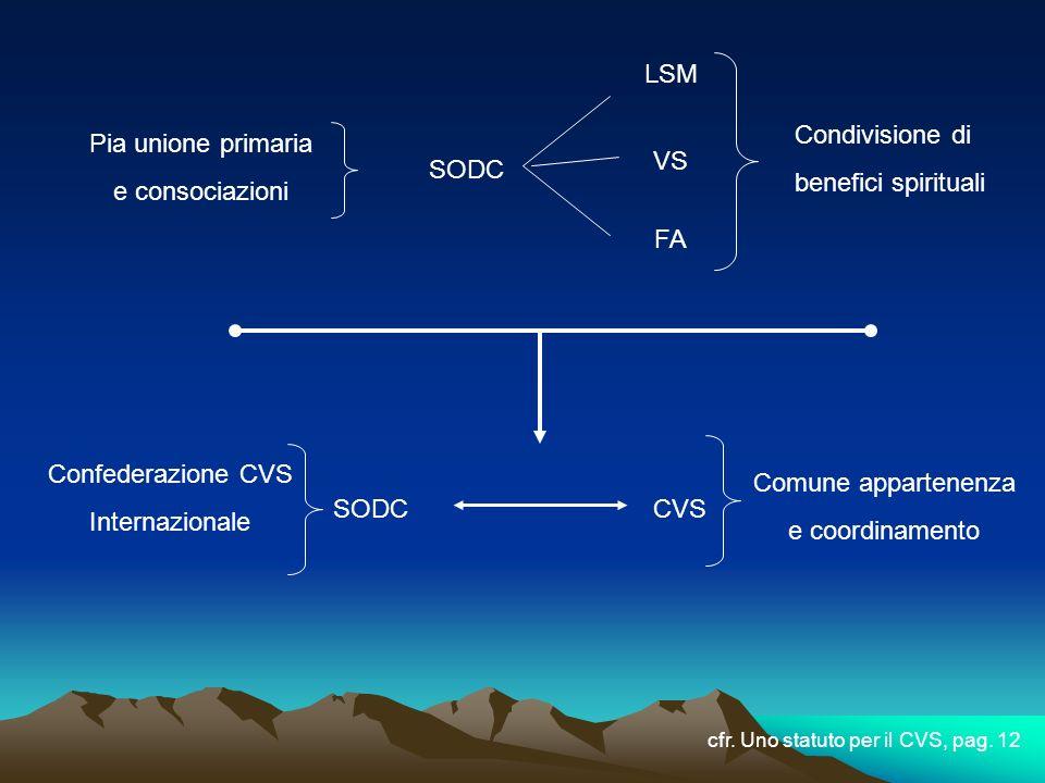 Pia unione primaria e consociazioni SODC LSM VS FA Condivisione di benefici spirituali Confederazione CVS Internazionale SODCCVS Comune appartenenza e coordinamento cfr.