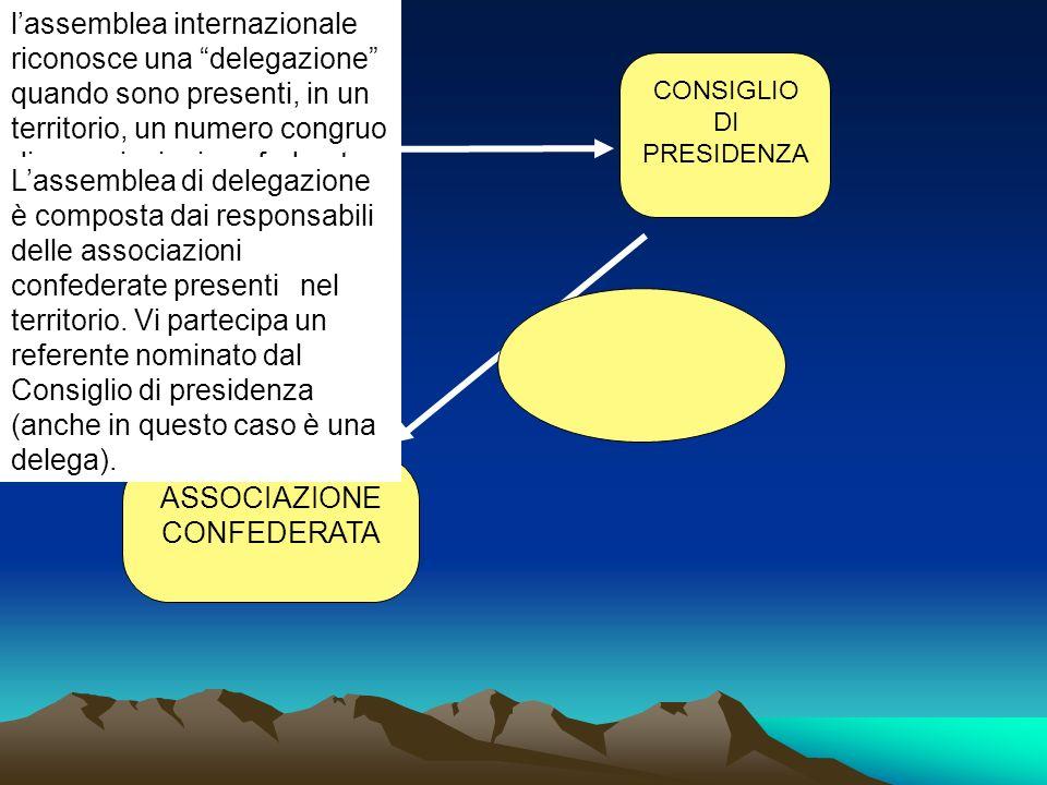 ASSEMBLEA INTERNAZIONALE CONSIGLIO DI PRESIDENZA DELEGAZIONE ASSOCIAZIONE CONFEDERATA lassemblea internazionale riconosce una delegazione quando sono