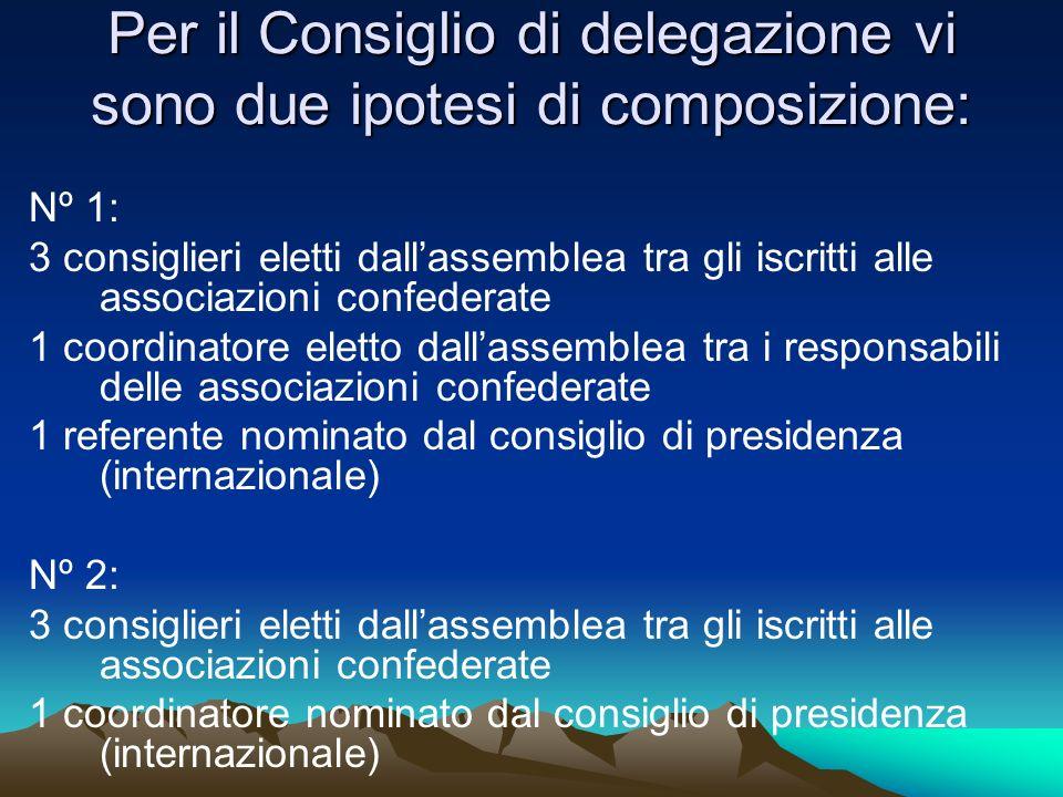 Per il Consiglio di delegazione vi sono due ipotesi di composizione: Nº 1: 3 consiglieri eletti dallassemblea tra gli iscritti alle associazioni confe