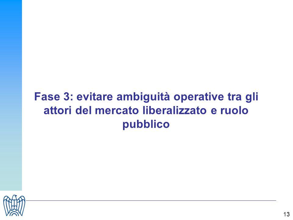 13 Fase 3: evitare ambiguità operative tra gli attori del mercato liberalizzato e ruolo pubblico