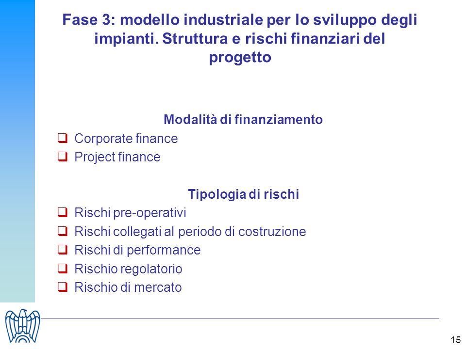 15 Fase 3: modello industriale per lo sviluppo degli impianti. Struttura e rischi finanziari del progetto Modalità di finanziamento Corporate finance