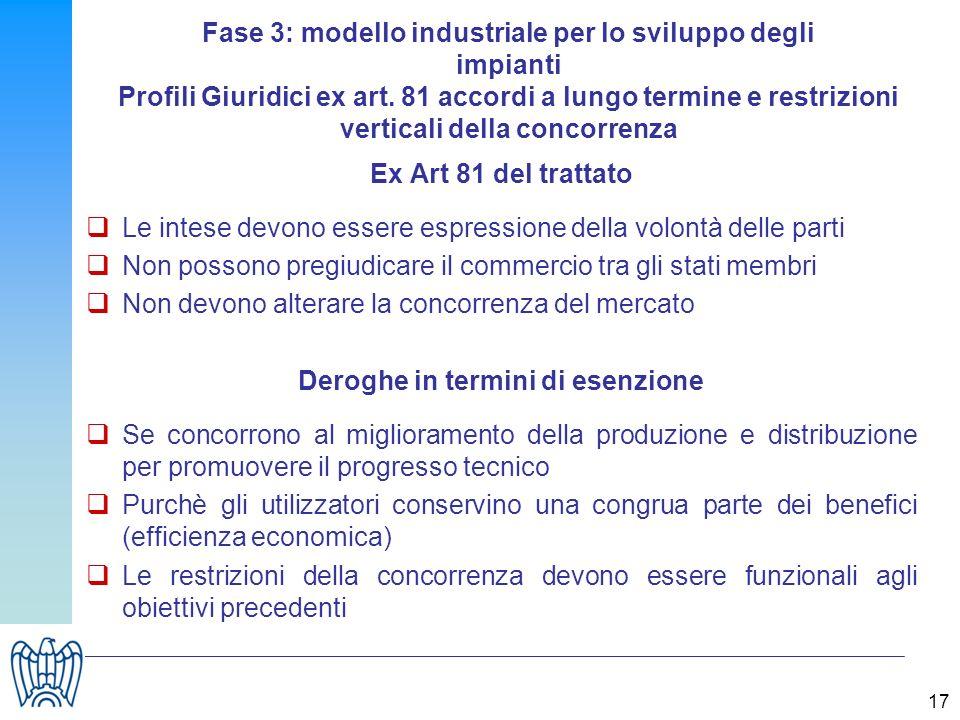 17 Fase 3: modello industriale per lo sviluppo degli impianti Profili Giuridici ex art. 81 accordi a lungo termine e restrizioni verticali della conco