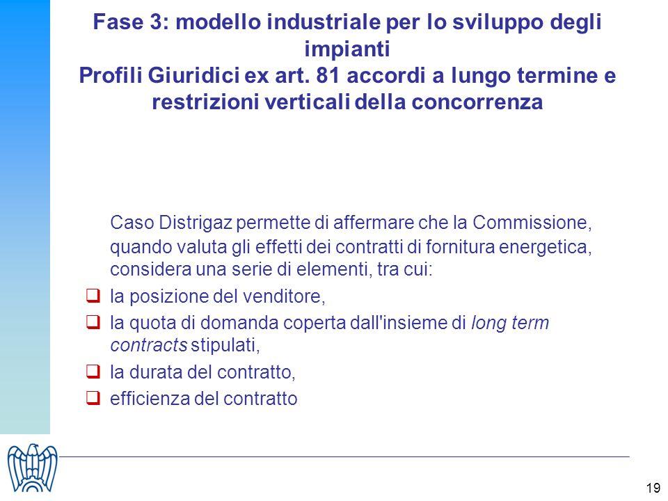 19 Fase 3: modello industriale per lo sviluppo degli impianti Profili Giuridici ex art. 81 accordi a lungo termine e restrizioni verticali della conco