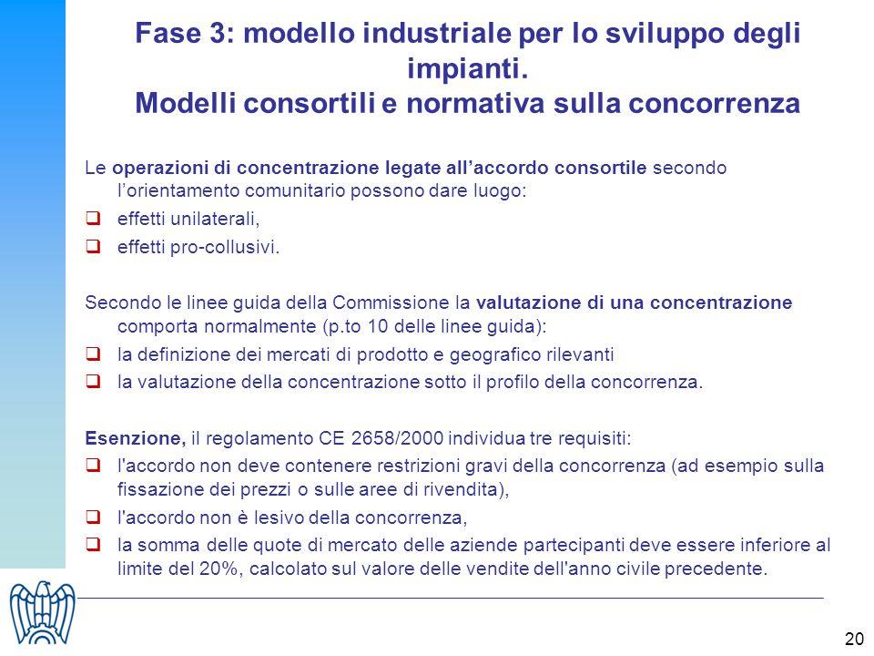 20 Fase 3: modello industriale per lo sviluppo degli impianti. Modelli consortili e normativa sulla concorrenza Le operazioni di concentrazione legate