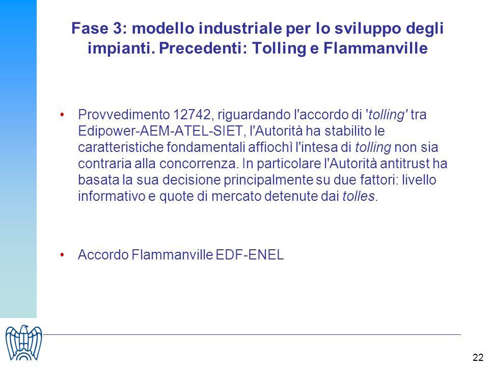 22 Fase 3: modello industriale per lo sviluppo degli impianti. Precedenti: Tolling e Flammanville Provvedimento 12742, riguardando l'accordo di 'tolli
