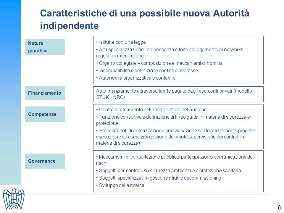 6 Caratteristiche di una possibile nuova Autorità indipendente Natura giuridica Competenze Finanziamento Governance Centro di riferimento dell intero