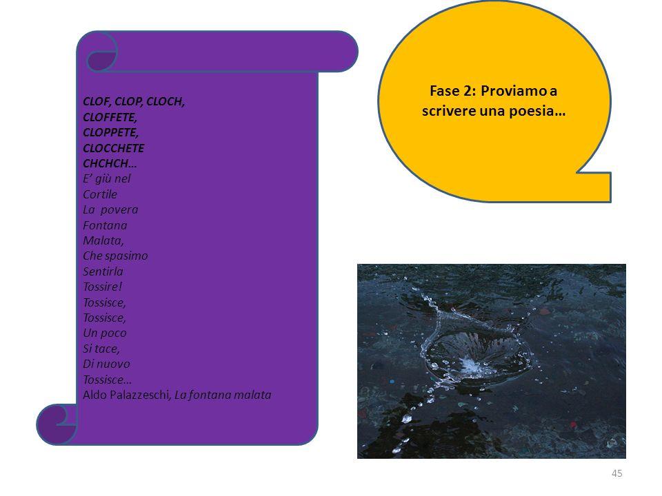 45 Fase 2: Proviamo a scrivere una poesia… CLOF, CLOP, CLOCH, CLOFFETE, CLOPPETE, CLOCCHETE CHCHCH… E giù nel Cortile La povera Fontana Malata, Che sp