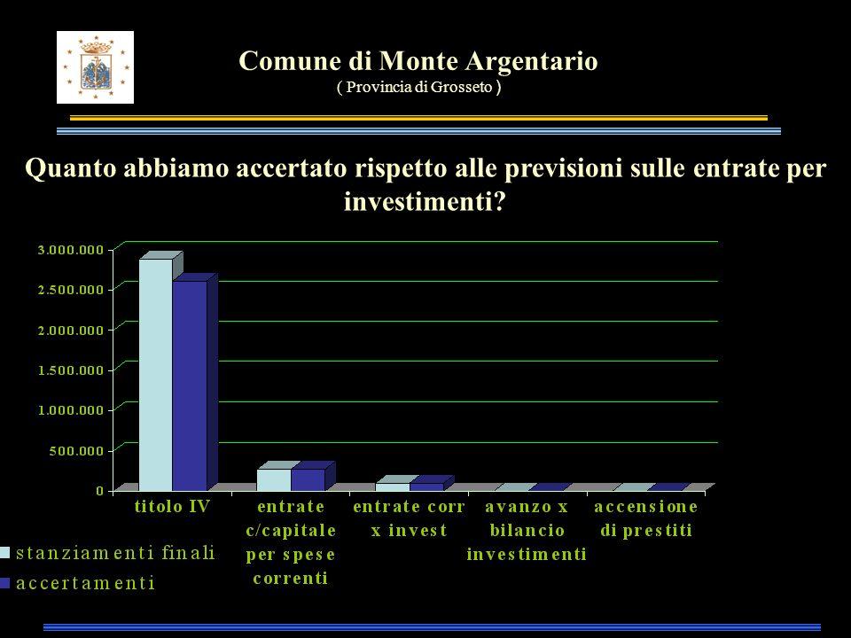 Comune di Monte Argentario ( Provincia di Grosseto ) Quanto abbiamo accertato rispetto alle previsioni sulle entrate per investimenti