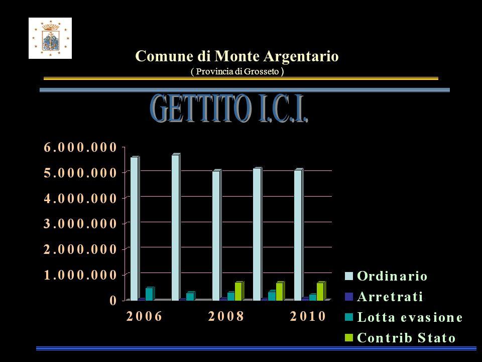 Comune di Monte Argentario ( Provincia di Grosseto )