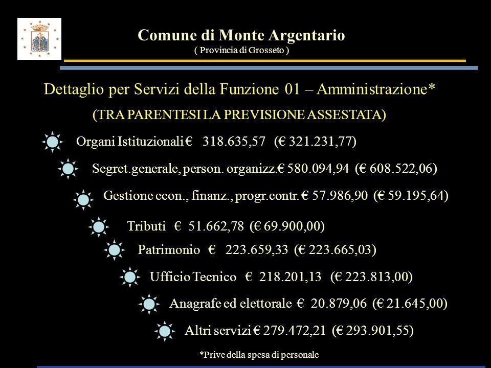 Comune di Monte Argentario ( Provincia di Grosseto ) Dettaglio per Servizi della Funzione 01 – Amministrazione* (TRA PARENTESI LA PREVISIONE ASSESTATA) Organi Istituzionali 318.635,57 ( 321.231,77) Segret.generale, person.