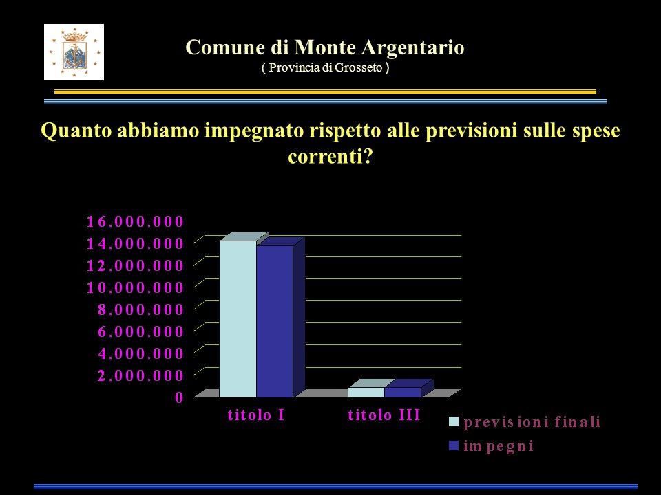 Comune di Monte Argentario ( Provincia di Grosseto ) Quanto abbiamo impegnato rispetto alle previsioni sulle spese correnti