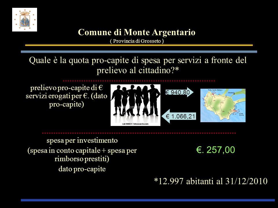 Comune di Monte Argentario ( Provincia di Grosseto ) *12.997 abitanti al 31/12/2010 Quale è la quota pro-capite di spesa per servizi a fronte del prelievo al cittadino * prelievo pro-capite di servizi erogati per.