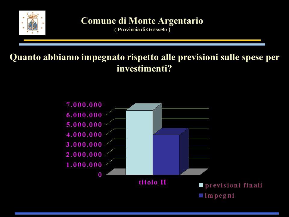 Comune di Monte Argentario ( Provincia di Grosseto ) Quanto abbiamo impegnato rispetto alle previsioni sulle spese per investimenti