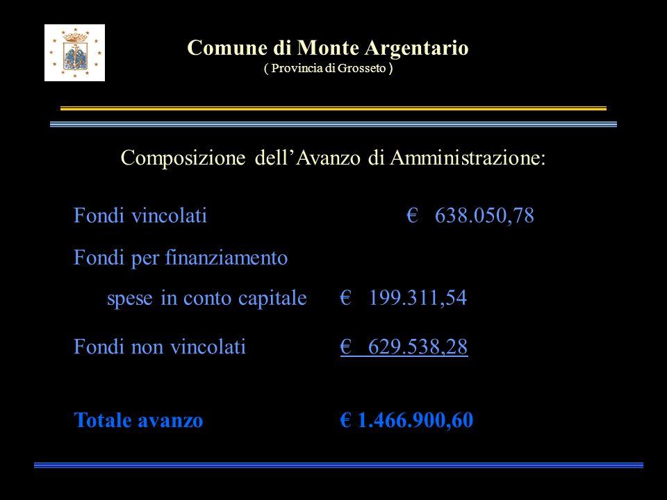 Comune di Monte Argentario ( Provincia di Grosseto ) Composizione dellAvanzo di Amministrazione: Fondi vincolati 638.050,78 Fondi per finanziamento spese in conto capitale 199.311,54 Fondi non vincolati 629.538,28 Totale avanzo 1.466.900,60