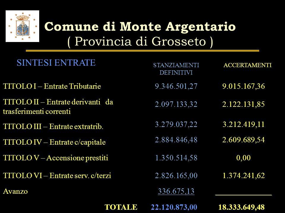 Comune di Monte Argentario ( Provincia di Grosseto ) SINTESI ENTRATE TITOLO I – Entrate Tributarie TITOLO II – Entrate derivanti da trasferimenti correnti TITOLO III – Entrate extratrib.