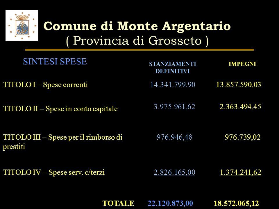Comune di Monte Argentario ( Provincia di Grosseto ) SINTESI SPESE TITOLO I – Spese correnti TITOLO II – Spese in conto capitale TITOLO III – Spese per il rimborso di prestiti TITOLO IV – Spese serv.