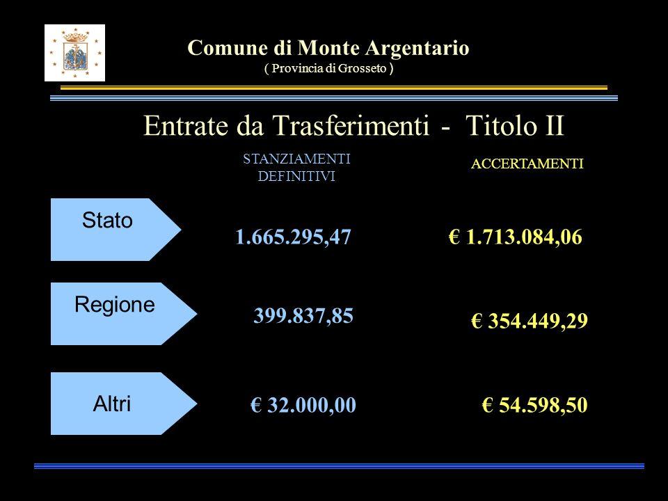 Comune di Monte Argentario ( Provincia di Grosseto ) Entrate Extratributarie - Titolo III Proventi serv.
