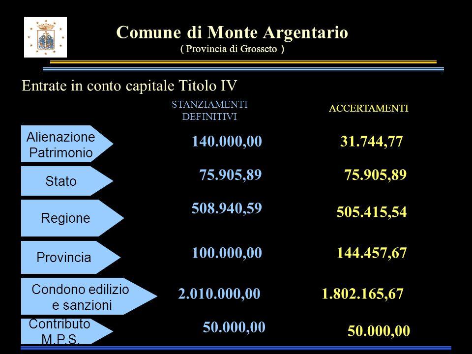 Comune di Monte Argentario ( Provincia di Grosseto ) Entrate in conto capitale Titolo IV Stato Regione Provincia Alienazione Patrimonio Contributo M.P.S.