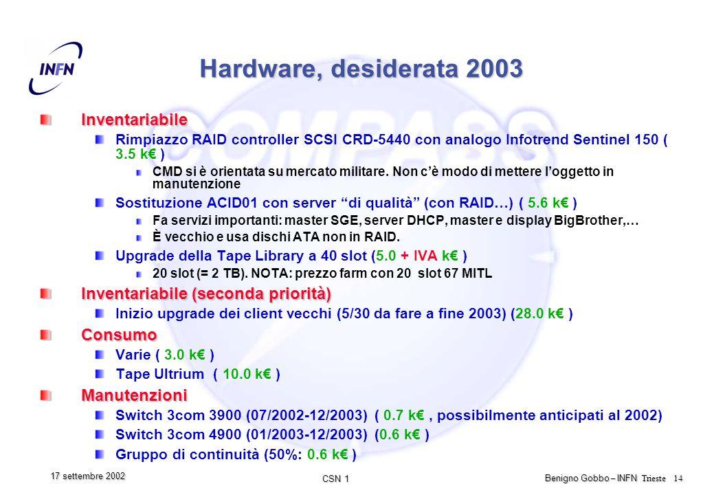CSN 1 Benigno Gobbo – INFN Trieste 14 17 settembre 2002 Hardware, desiderata 2003 Inventariabile Rimpiazzo RAID controller SCSI CRD-5440 con analogo Infotrend Sentinel 150 ( 3.5 k ) CMD si è orientata su mercato militare.