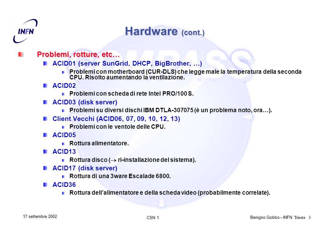 CSN 1 Benigno Gobbo – INFN Trieste 4 17 settembre 2002 Software installato Management della farm R.