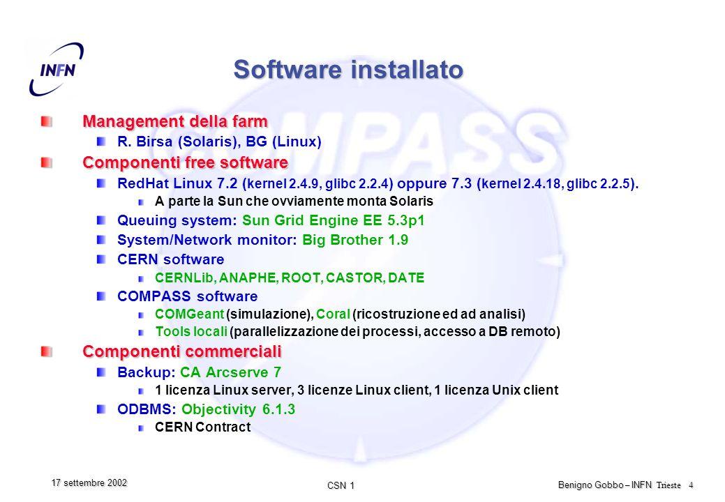 CSN 1 Benigno Gobbo – INFN Trieste 5 17 settembre 2002 Software installato (cont.)