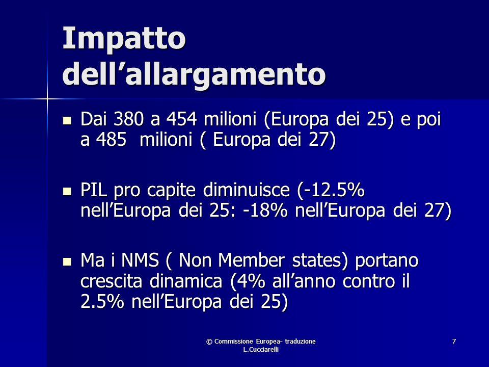 © Commissione Europea- traduzione L.Cucciarelli 8 Impatto dellallargamento Il gap di sviluppo fra le regioni raddoppia: la media del PIL nellObiettivo 1 è 69% : nei NMS il 46% Il gap di sviluppo fra le regioni raddoppia: la media del PIL nellObiettivo 1 è 69% : nei NMS il 46% Il tasso di occupazione = 64% -NMS = 56% Il tasso di occupazione = 64% -NMS = 56% Il numero dei disoccupati raggiunge i 18 milioni Il numero dei disoccupati raggiunge i 18 milioni tasso: 15% nei NMS – 8% nellEuropa tasso: 15% nei NMS – 8% nellEuropa dei 15 dei 15