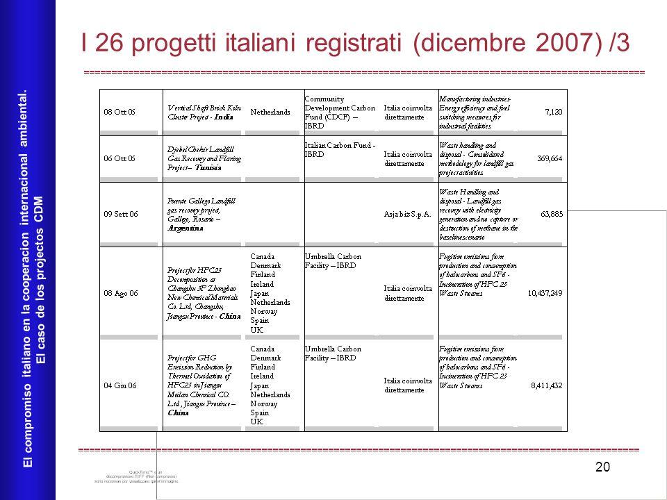 20 I 26 progetti italiani registrati (dicembre 2007) /3 El compromiso italiano en la cooperacion internacional ambiental.
