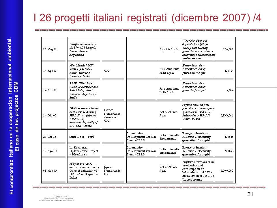 21 I 26 progetti italiani registrati (dicembre 2007) /4 El compromiso italiano en la cooperacion internacional ambiental. El caso de los projectos CDM