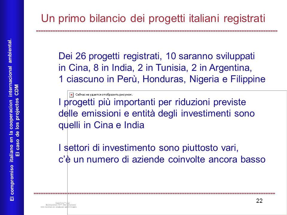 22 Un primo bilancio dei progetti italiani registrati El compromiso italiano en la cooperacion internacional ambiental. El caso de los projectos CDM D
