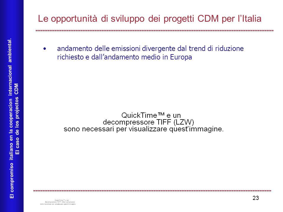 23 Le opportunità di sviluppo dei progetti CDM per lItalia El compromiso italiano en la cooperacion internacional ambiental. El caso de los projectos