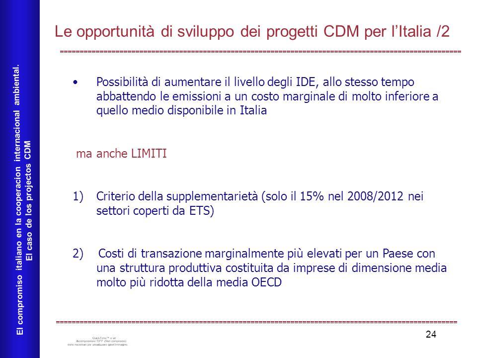 24 Le opportunità di sviluppo dei progetti CDM per lItalia /2 El compromiso italiano en la cooperacion internacional ambiental.