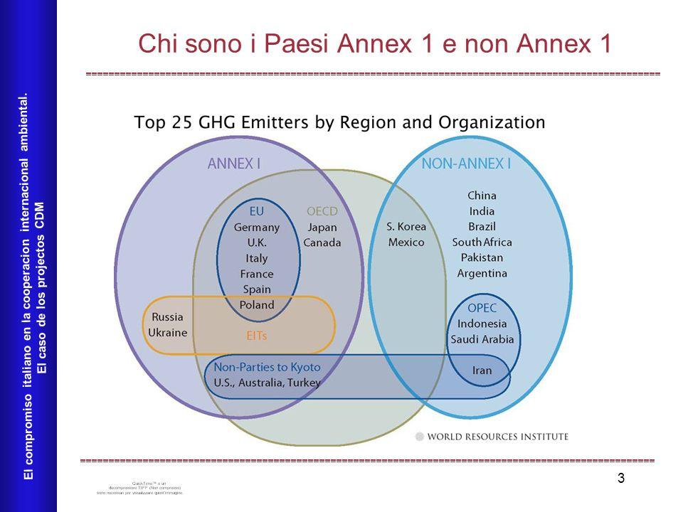 3 Chi sono i Paesi Annex 1 e non Annex 1 El compromiso italiano en la cooperacion internacional ambiental. El caso de los projectos CDM