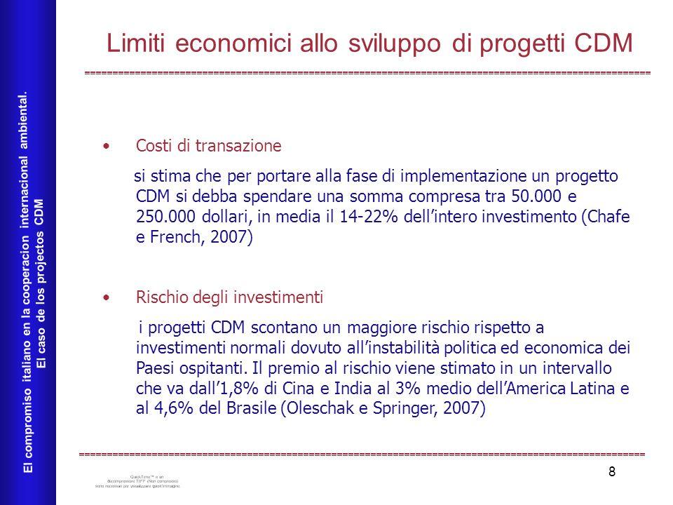 8 Limiti economici allo sviluppo di progetti CDM El compromiso italiano en la cooperacion internacional ambiental. El caso de los projectos CDM Costi
