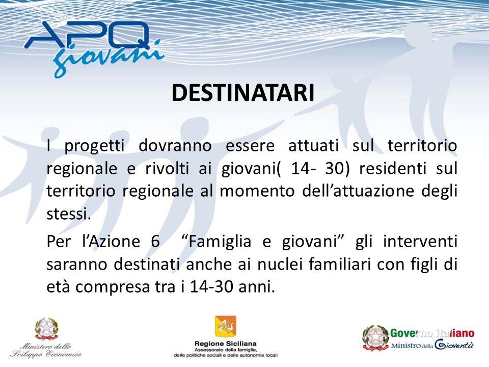 DESTINATARI I progetti dovranno essere attuati sul territorio regionale e rivolti ai giovani( 14- 30) residenti sul territorio regionale al momento dellattuazione degli stessi.