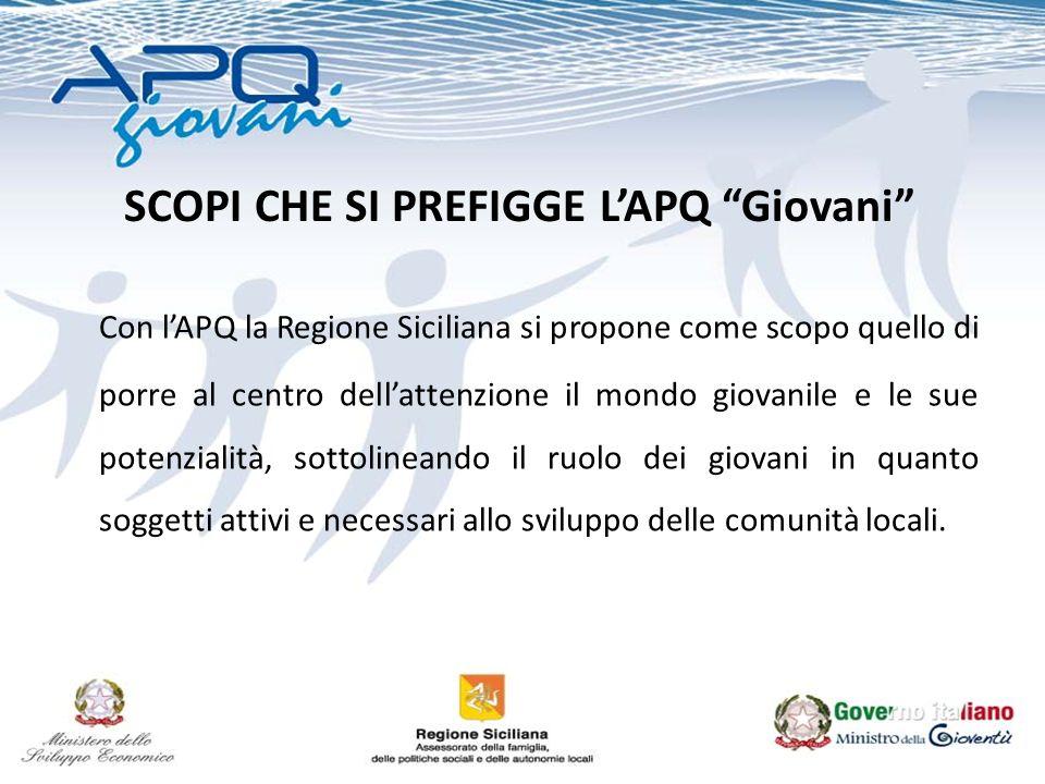 SCOPI CHE SI PREFIGGE LAPQ Giovani Con lAPQ la Regione Siciliana si propone come scopo quello di porre al centro dellattenzione il mondo giovanile e l