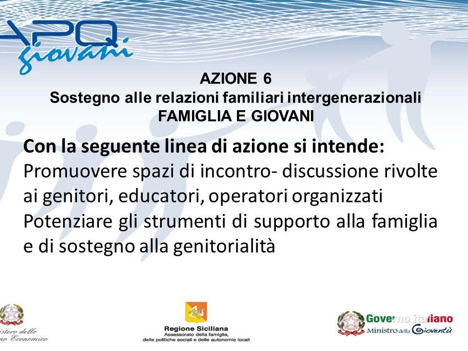 AZIONE 6 Sostegno alle relazioni familiari intergenerazionali FAMIGLIA E GIOVANI Con la seguente linea di azione si intende: Promuovere spazi di incon