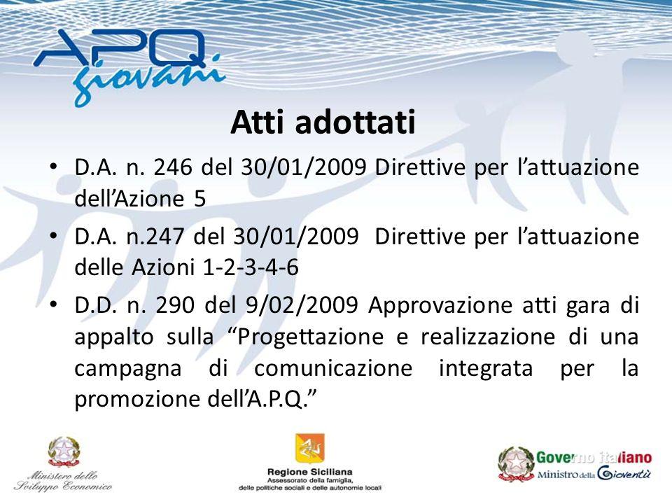 Atti adottati D.A. n. 246 del 30/01/2009 Direttive per lattuazione dellAzione 5 D.A. n.247 del 30/01/2009 Direttive per lattuazione delle Azioni 1-2-3