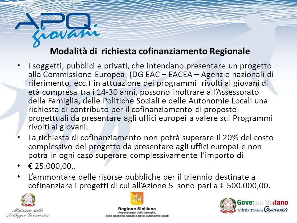 Modalità di richiesta cofinanziamento Regionale I soggetti, pubblici e privati, che intendano presentare un progetto alla Commissione Europea (DG EAC – EACEA – Agenzie nazionali di riferimento, ecc.) in attuazione dei programmi rivolti ai giovani di età compresa tra i 14-30 anni, possono inoltrare allAssessorato della Famiglia, delle Politiche Sociali e delle Autonomie Locali una richiesta di contributo per il cofinanziamento di proposte progettuali da presentare agli uffici europei a valere sui Programmi rivolti ai giovani.