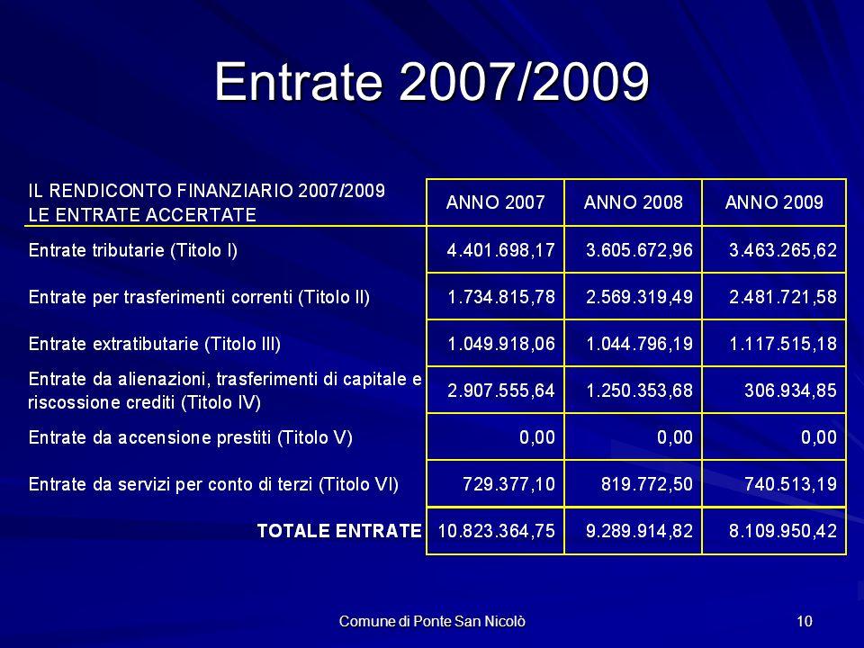 Comune di Ponte San Nicolò 10 Entrate 2007/2009