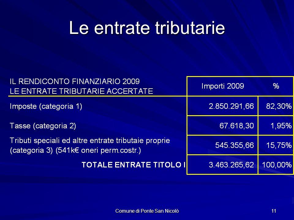 Comune di Ponte San Nicolò 11 Le entrate tributarie