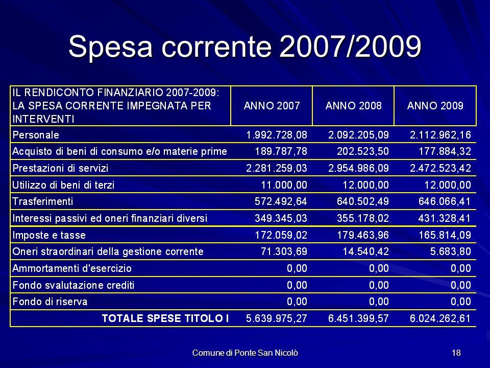 Comune di Ponte San Nicolò 18 Spesa corrente 2007/2009