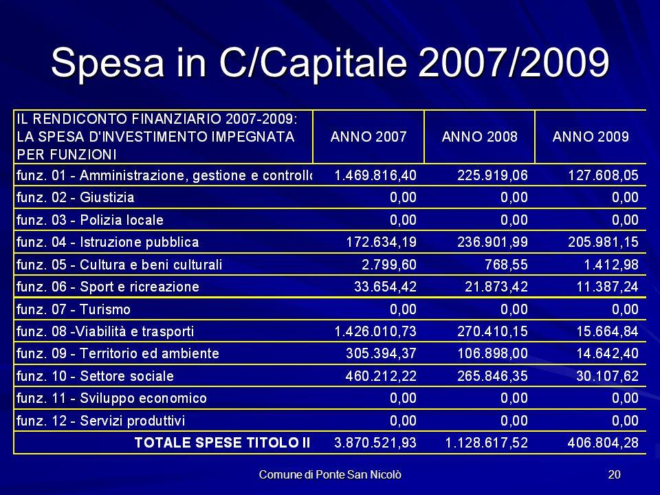 Comune di Ponte San Nicolò 20 Spesa in C/Capitale 2007/2009