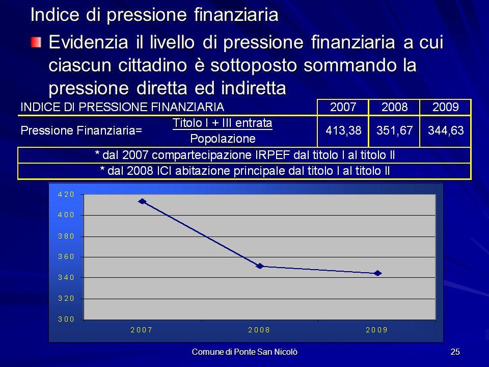 Comune di Ponte San Nicolò 25 Indice di pressione finanziaria Evidenzia il livello di pressione finanziaria a cui ciascun cittadino è sottoposto sommando la pressione diretta ed indiretta