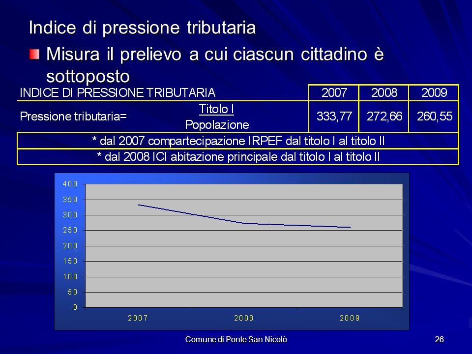 Comune di Ponte San Nicolò 26 Indice di pressione tributaria Misura il prelievo a cui ciascun cittadino è sottoposto