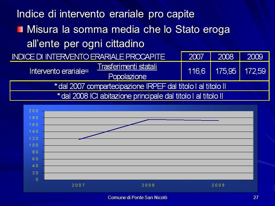 Comune di Ponte San Nicolò 27 Indice di intervento erariale pro capite Misura la somma media che lo Stato eroga allente per ogni cittadino