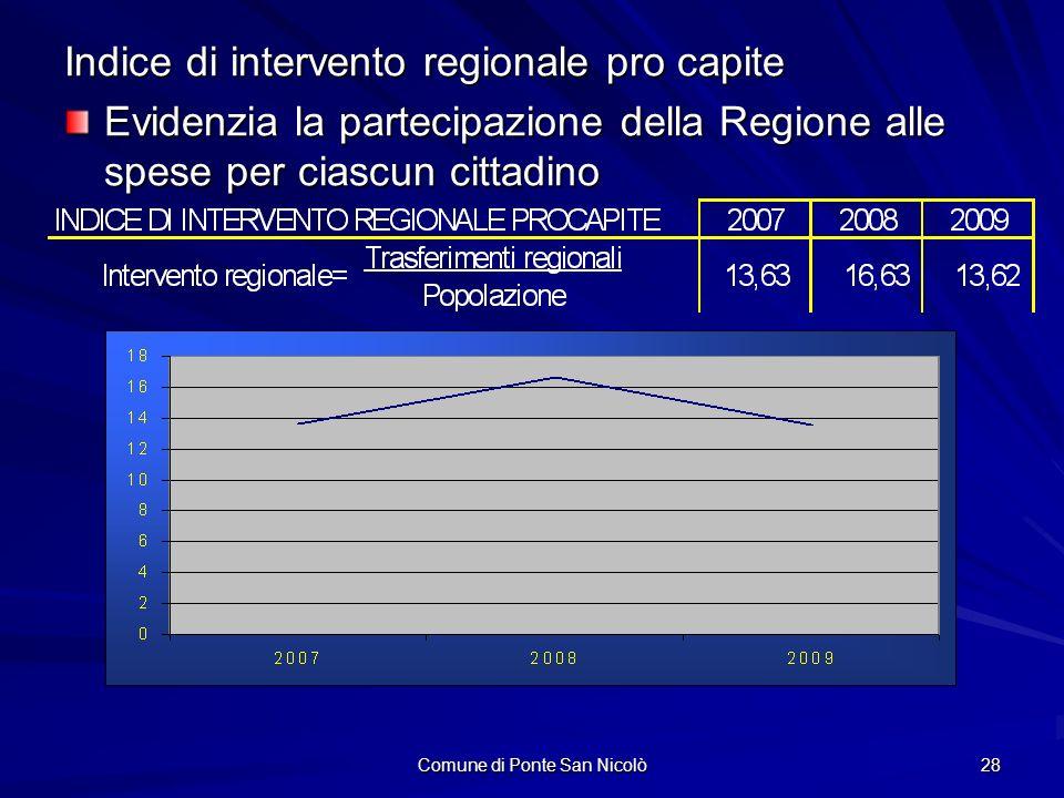 Comune di Ponte San Nicolò 28 Indice di intervento regionale pro capite Evidenzia la partecipazione della Regione alle spese per ciascun cittadino