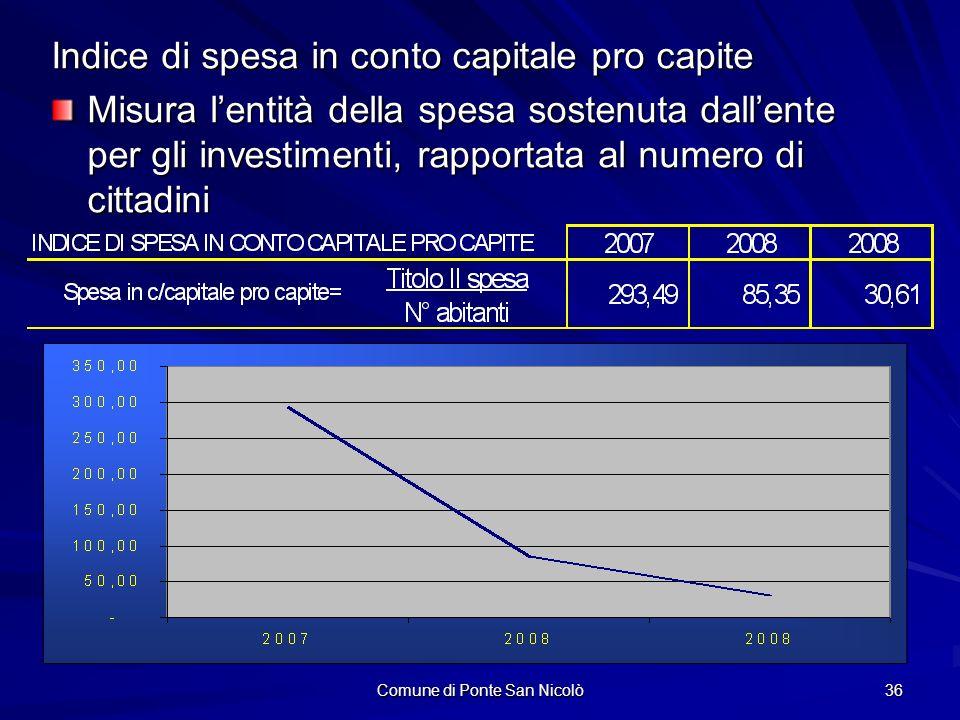 Comune di Ponte San Nicolò 36 Indice di spesa in conto capitale pro capite Misura lentità della spesa sostenuta dallente per gli investimenti, rapportata al numero di cittadini